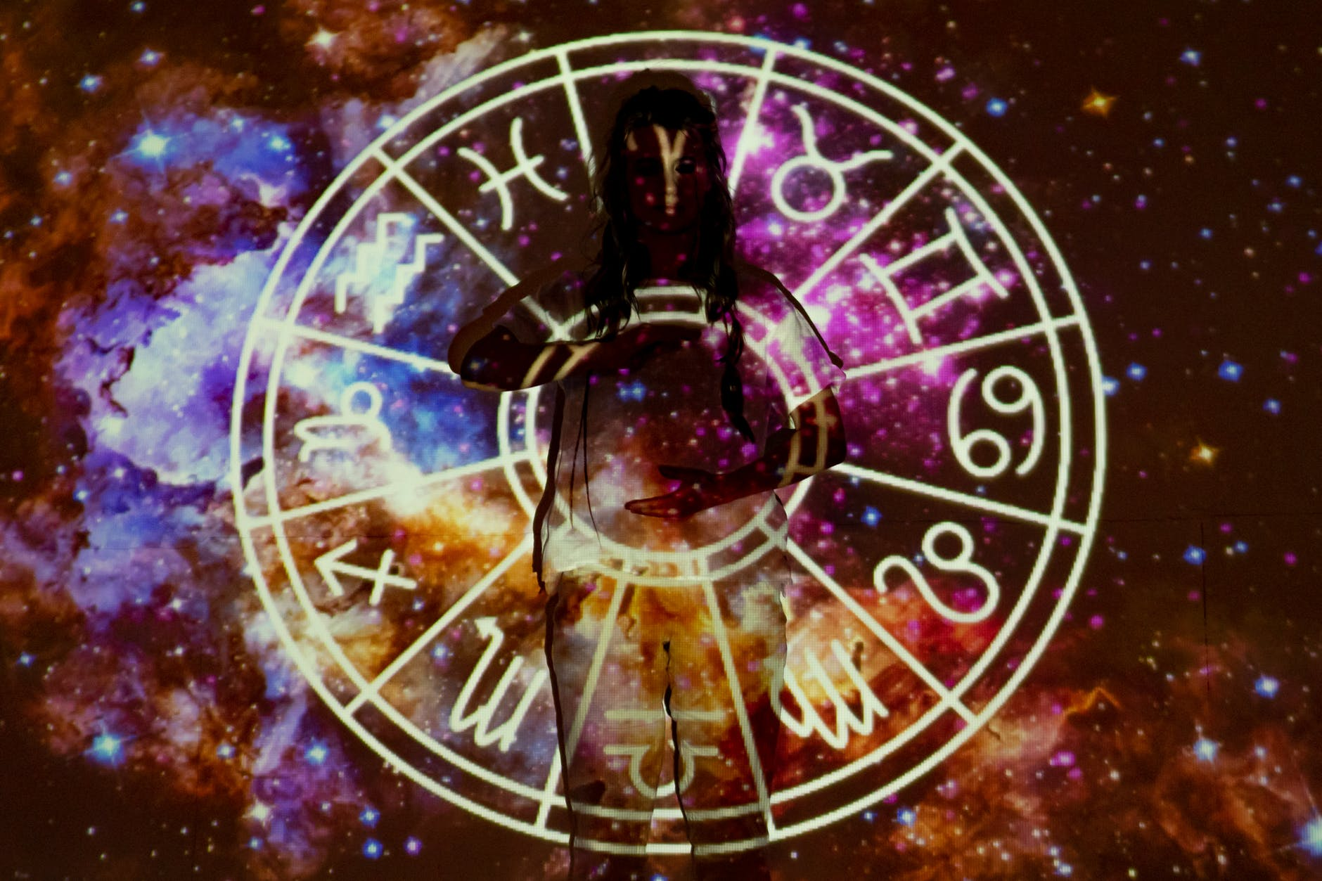 Learning About Astrology and Zodiac Signs
